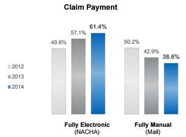healthcare_claim_payment.jpg